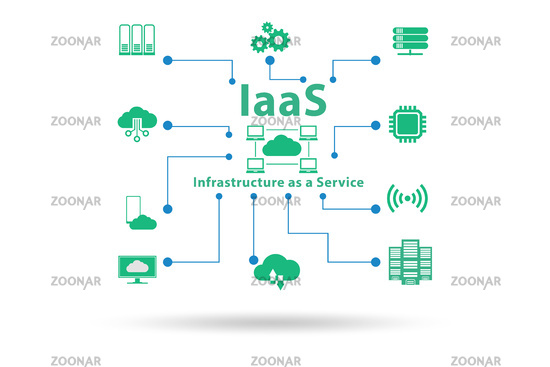 Infrastructure as a service concept in digital world