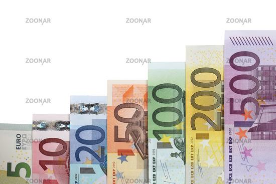 Geldscheine Diagramm Thema Wachstum