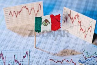 Entwicklung der Wirtschaft in Mexiko