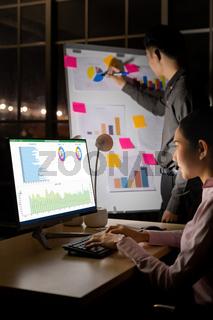 Teamwork analysis and working Late at night.