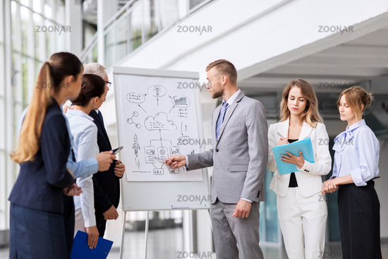 business team with scheme on flip chart at office