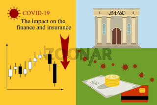 The impact COVID-19 on the finance and insurance