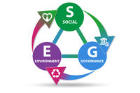 ESG concept as environmental and social governance
