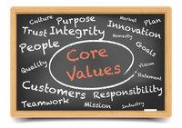 Core Values Wordcloud