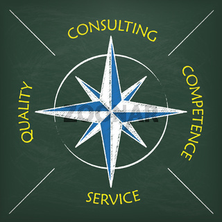 Blackboard Consulting Concept Compass