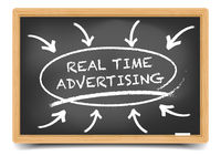 Real Time Advertising Focus