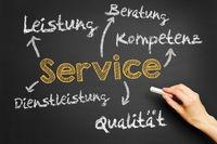 Konzept zu Service und Qualität an Tafel