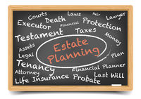 Estate Planning Wordcloud