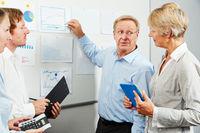 Consultant im Business Team erklärt Aktienkurs