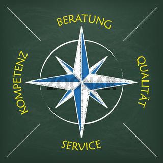 Blackboard Beratung Compass