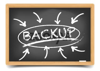 Blackboard Backup Focus