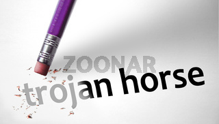 Eraser deleting the concept Trojan Horse