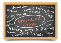 Organized Crime Wordcloud