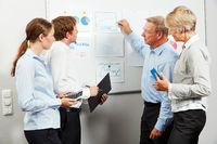 Geschäftsleute bei Meeting im Büro