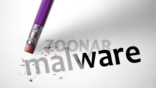 Eraser deleting the word Malware