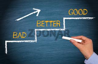 Bad, Better, Good - Performance Concept