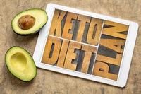 keto diet plan - ketogenic diet concept