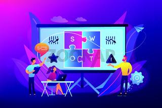 SWOT analysis concept vector illustration.