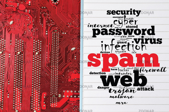 Spam word cloud collage