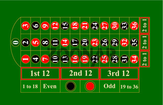 Casino Roulette table template