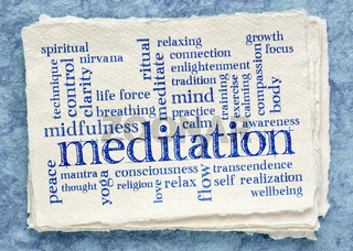 meditation word cloud on textured paper