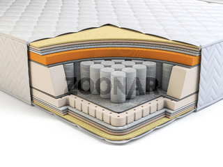 Orthopedic mattress layers and  with pocket springs