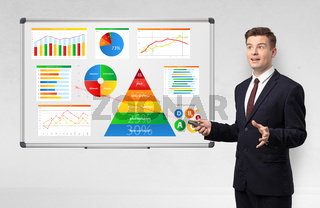 Businessman presenting health reports on white board with laser pointer