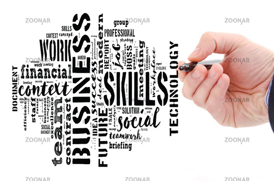 Skills word cloud collage