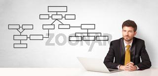 A salesman sitting at desk presenting organizational chart