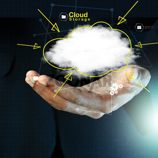 hands showing the cloud computing symbol